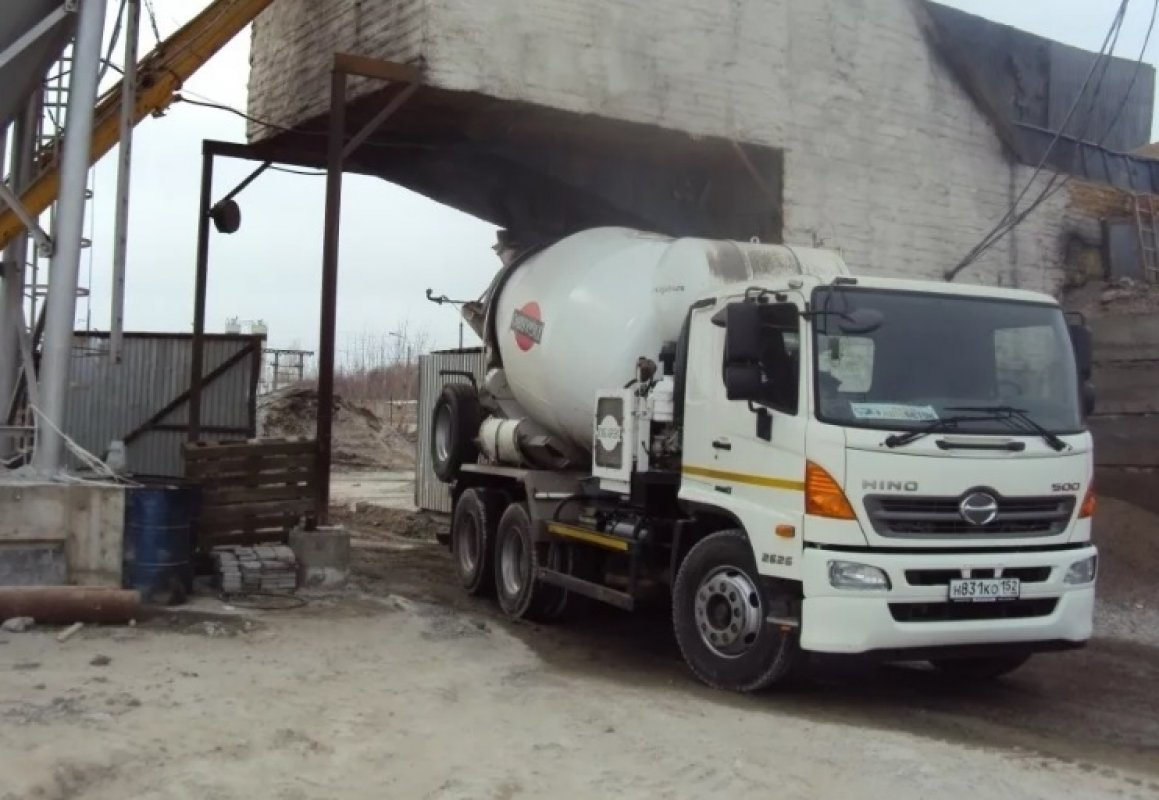 Бетон доставка саранск россия бетон